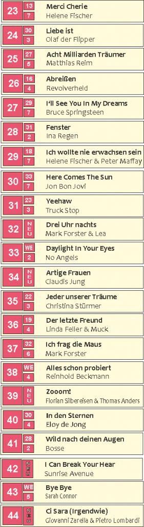 Plätze 23 bis 44 HIts der Woche, schmusa.de